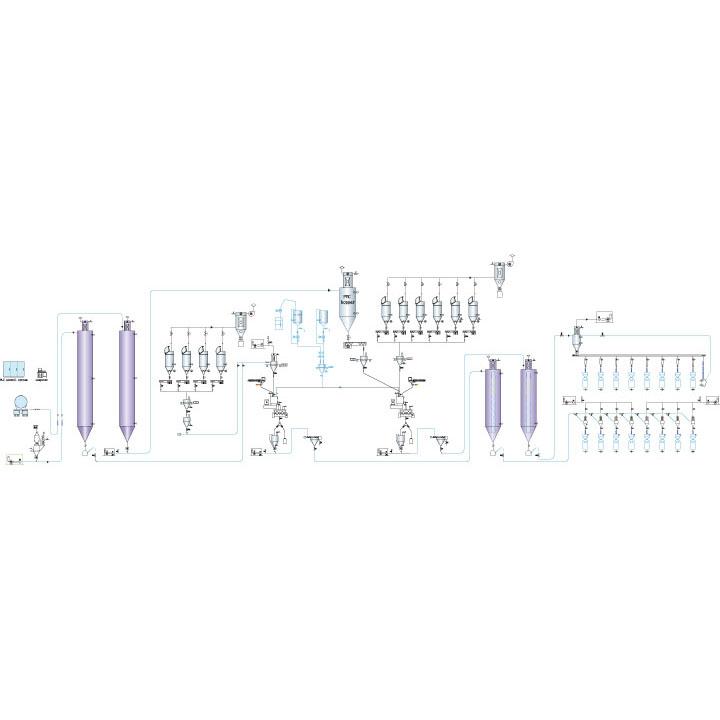 PVC混配系统